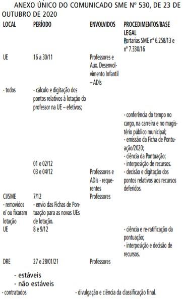 ANEXO COMUNICADO SME 530 2020