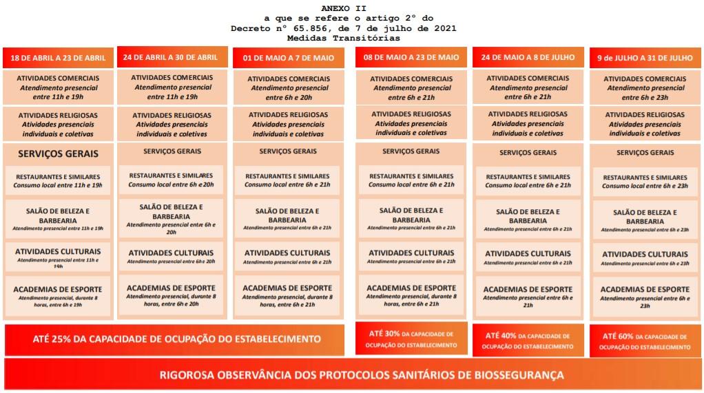 ANEXO DECRETO ESTADUAL 65856 2021