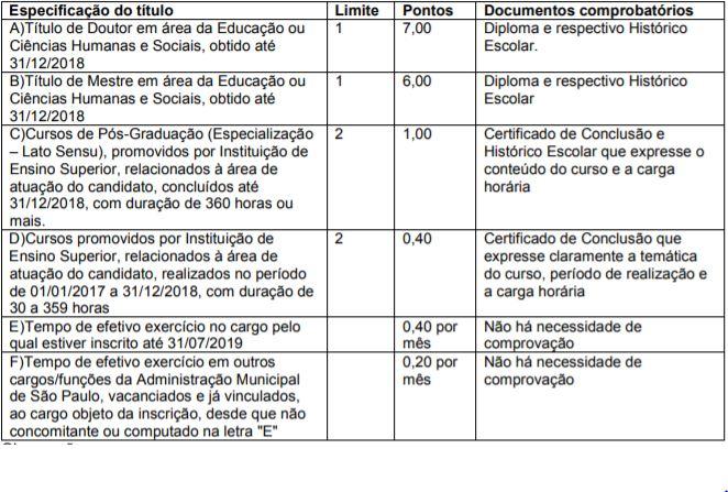ANEXO IV REMOÇÃO 2019