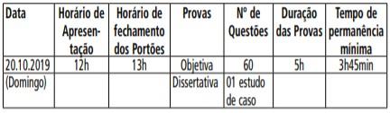 anexo i convocação prestação provas ate 2019