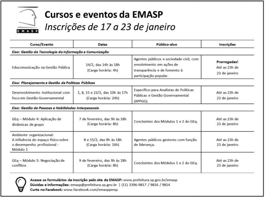 CURSOS E EVENTOS EMASP